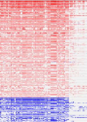 Transcriptional Regulation and Epigenetic Landscape (TREL)